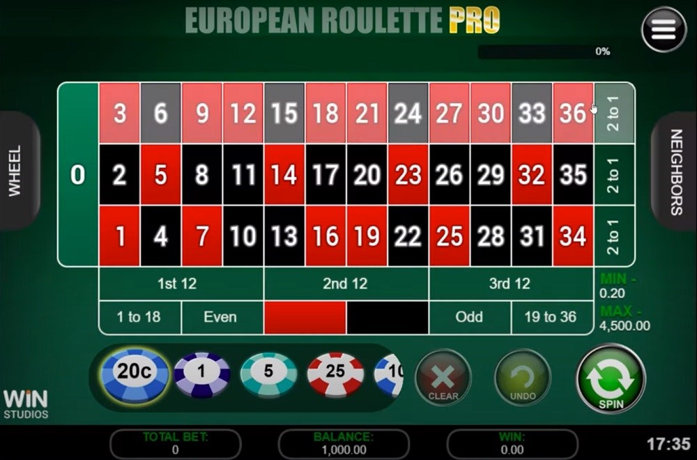 Party Casino Automated Roulette