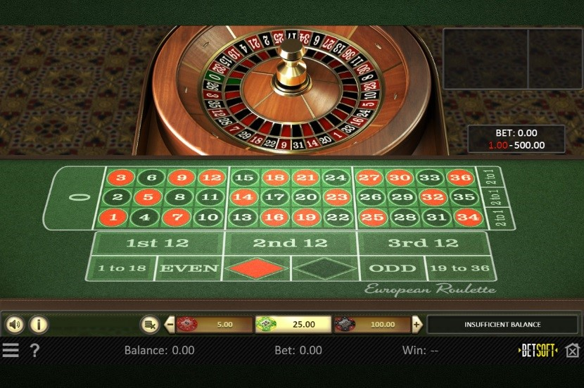 Unique Casino Automated Roulette