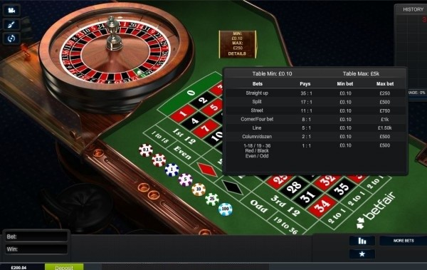 Betfair Casino Automated Roulette