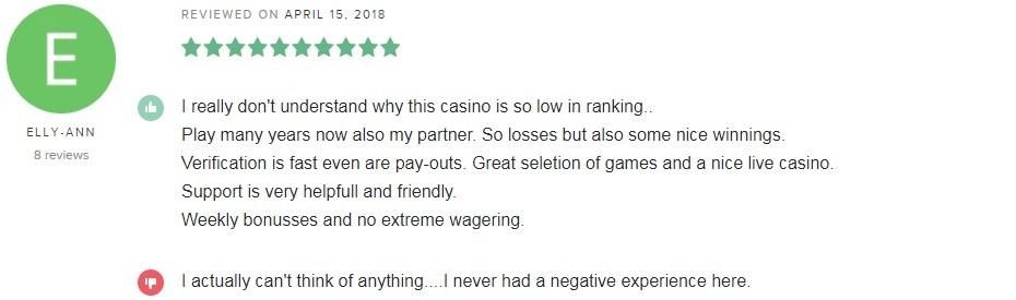Casino Winner Player Review 4