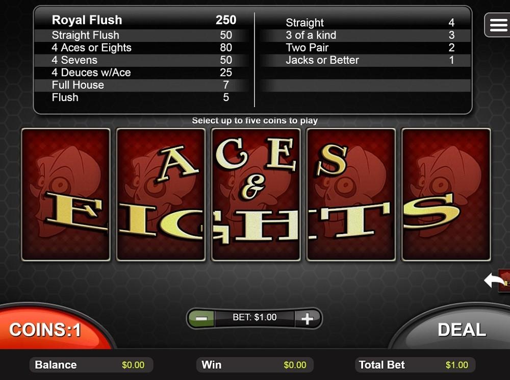 CasinoMax Automated Poker