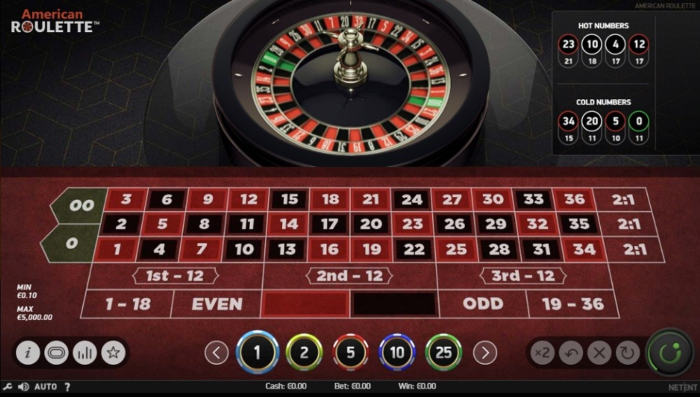 Genesis Casino Automated Roulette