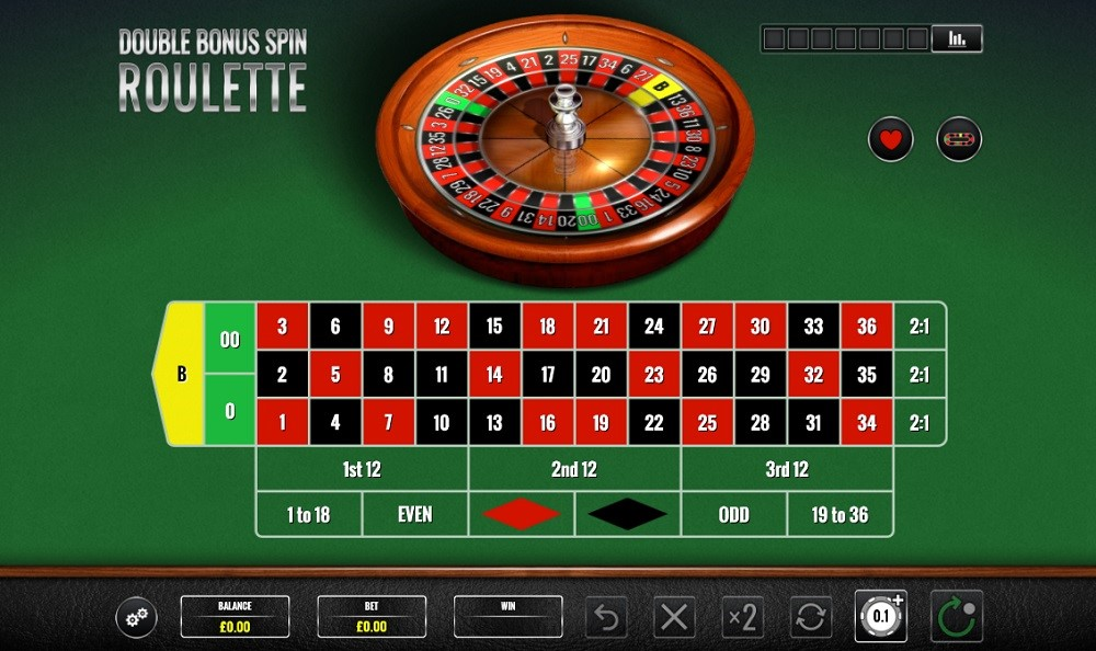 GentingBet Casino Automated Roulette