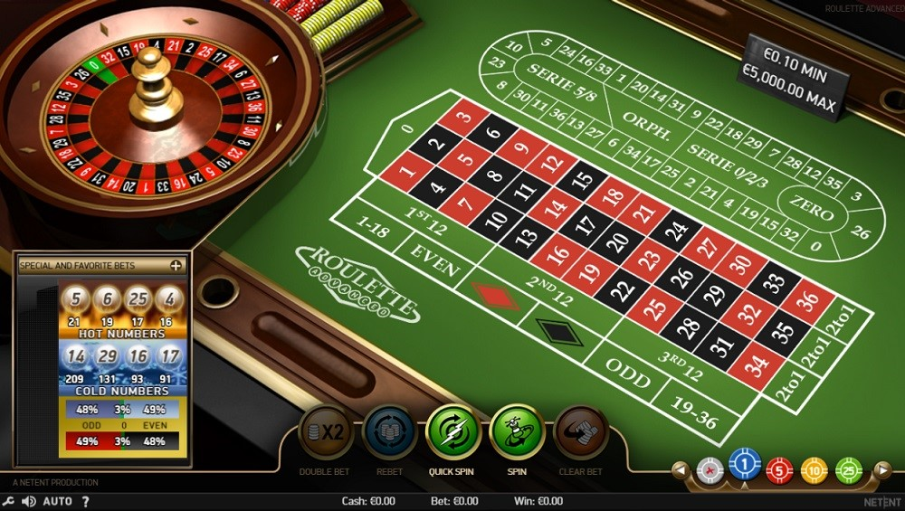 Netbet Casino Automated Roulette
