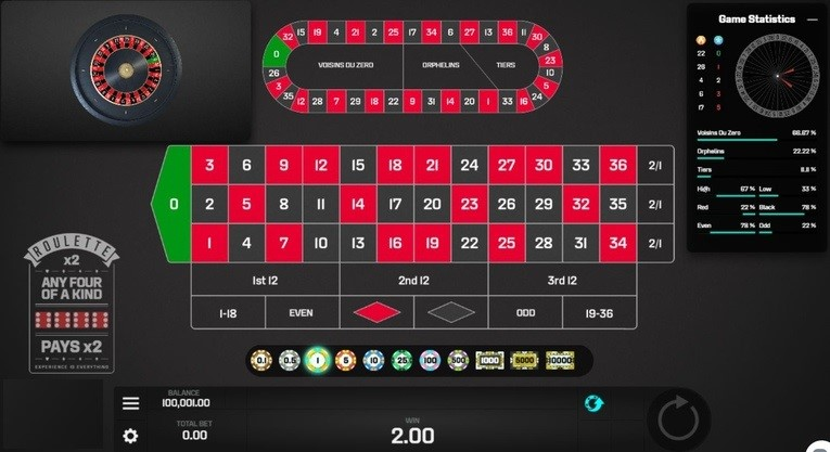 Pink Casino Automated Roulette