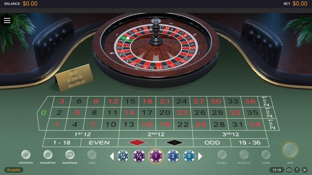 Quatro Casino Automated Roulette