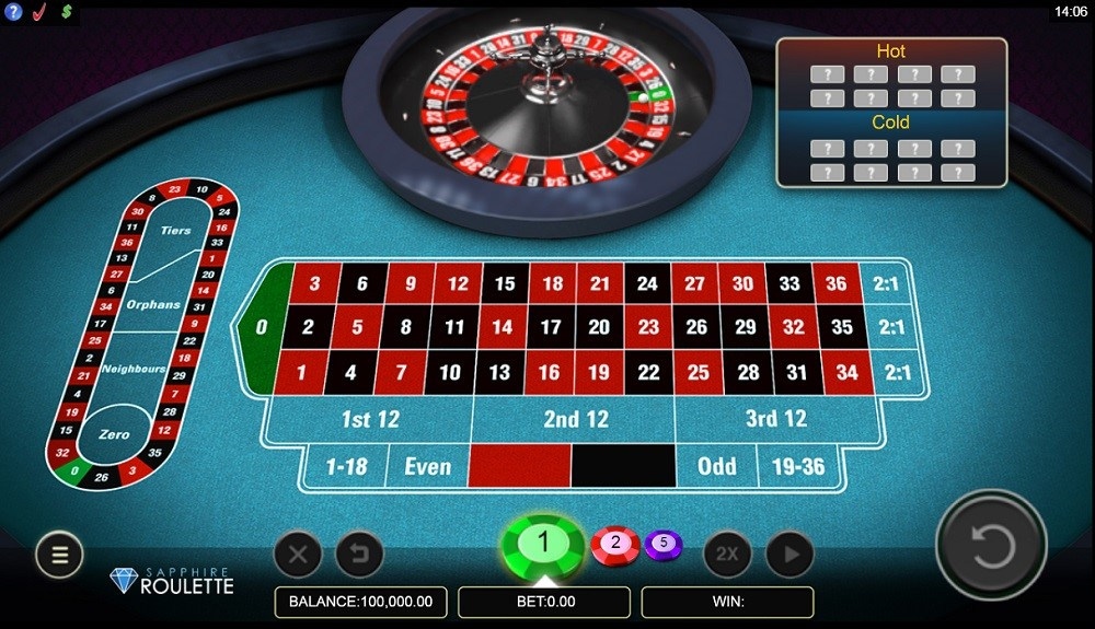 Spin Palace Casino Automated Roulette