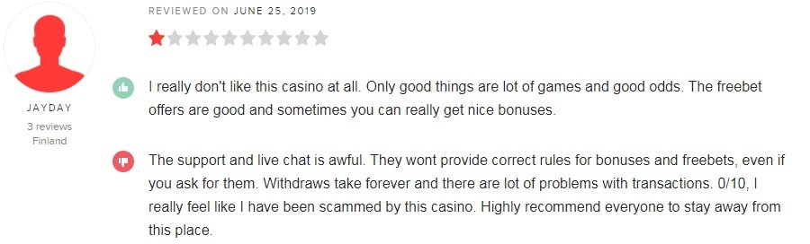 Spin Palace Casino Player Review 2
