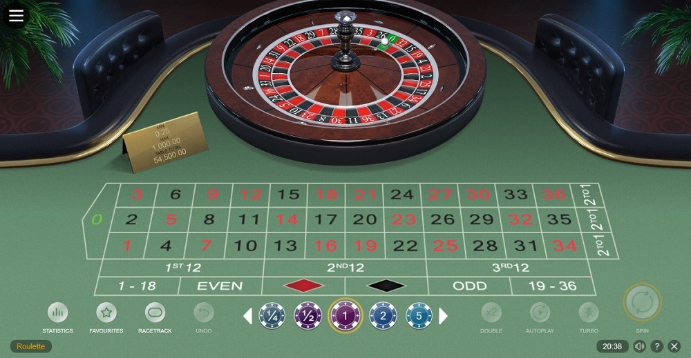 All Slots Casino Automated Roulette