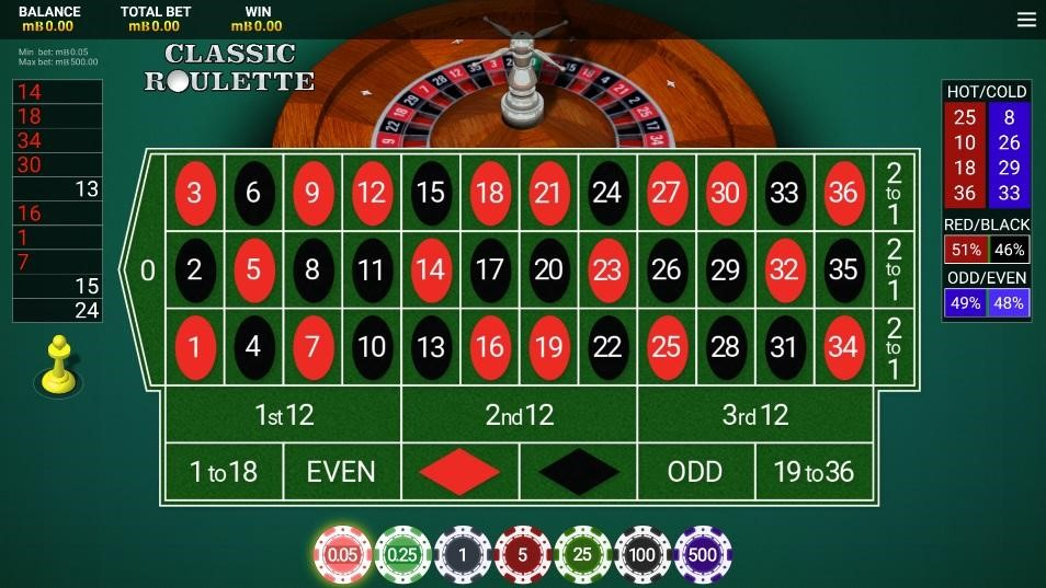 Aspers Casino Automated Roulette