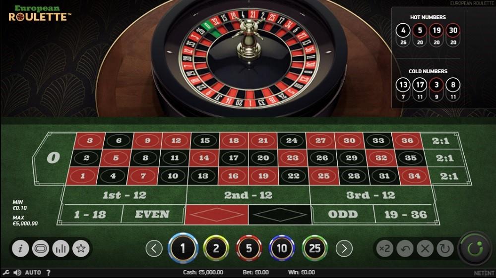 Bitstarz Casino Automated Roulette
