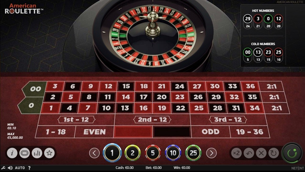 Casino Gods Automated Roulette