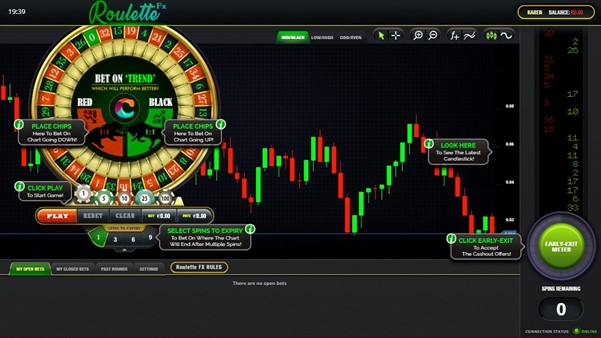 Cherry Casino Automated Roulette