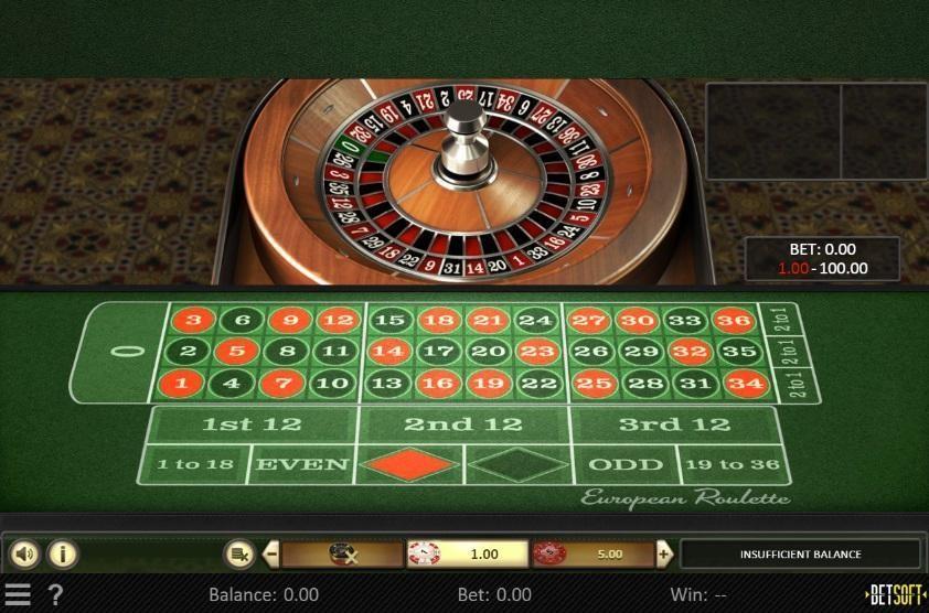 Emu Casino Automated Roulette