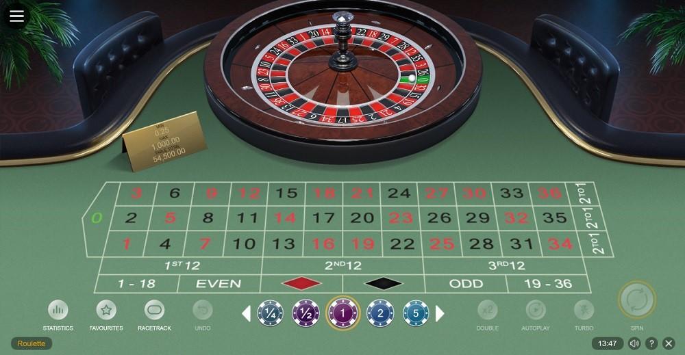Foxy Casino Automated Roulette