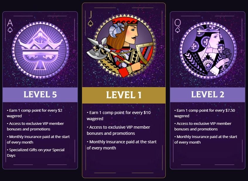 Royal Ace Casino Rewards Program
