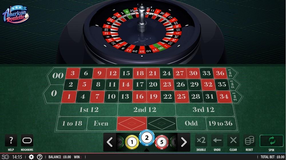 All British Casino Automated Roulette