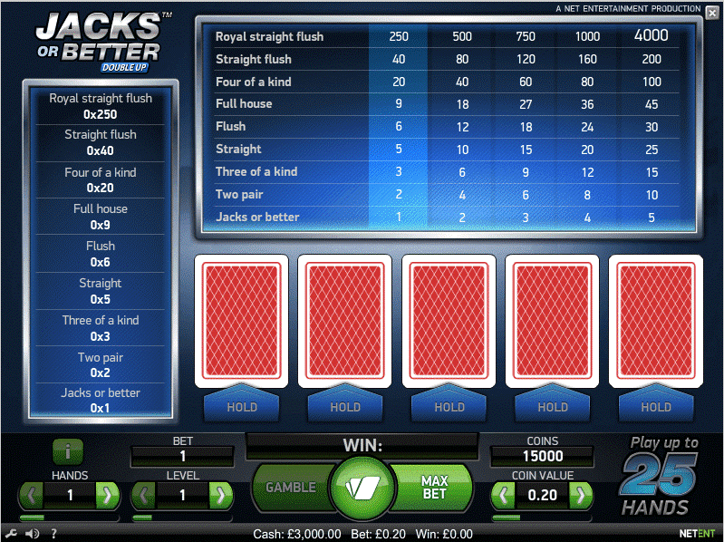 Eurobets Casino Automated Poker