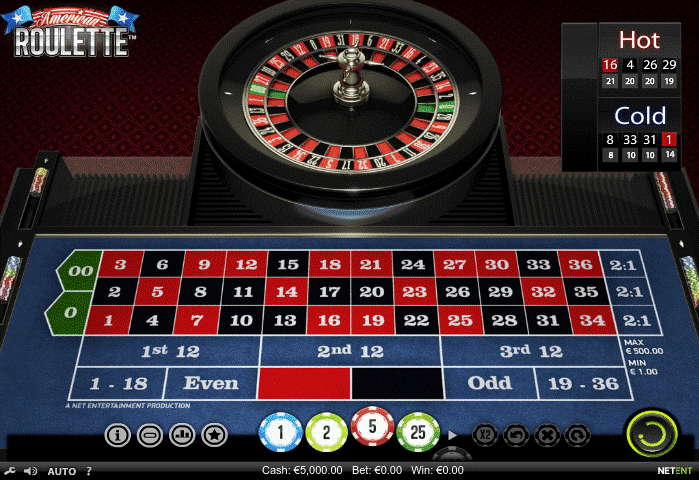 Eurobets Casino Automated Roulette