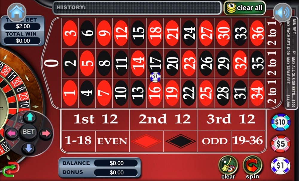 Intertops Casino Automated Roulette