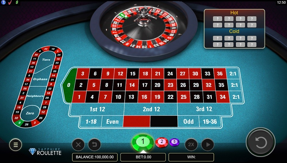 Lucky Nugget Casino Automated Roulette