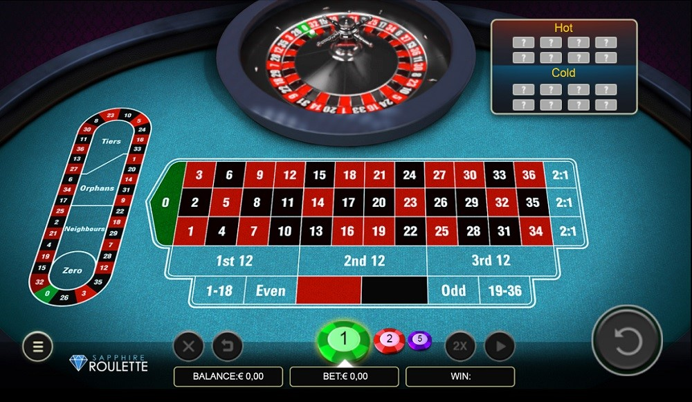 Rembrandt Casino Automated Roulette