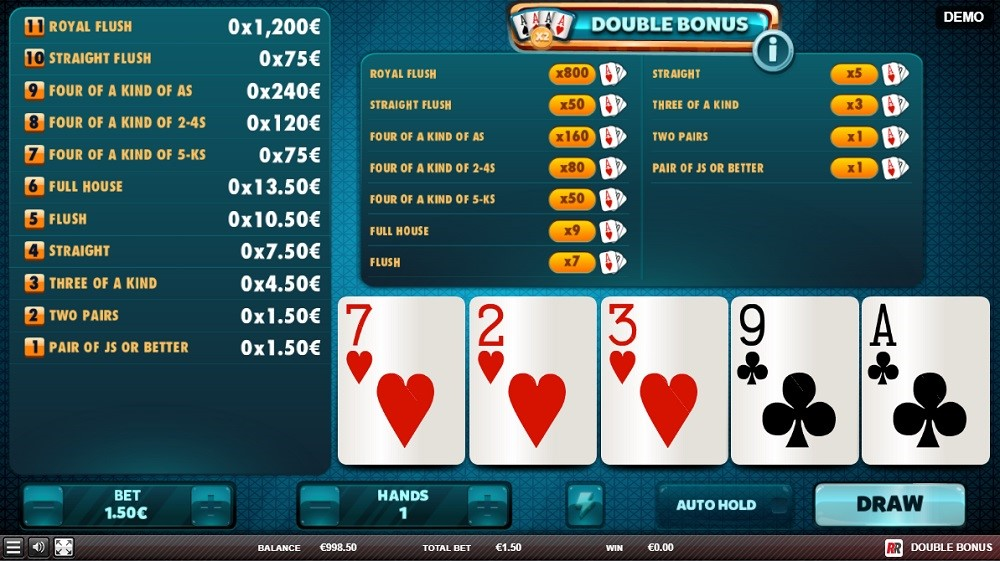 Slotv Casino Automated Poker