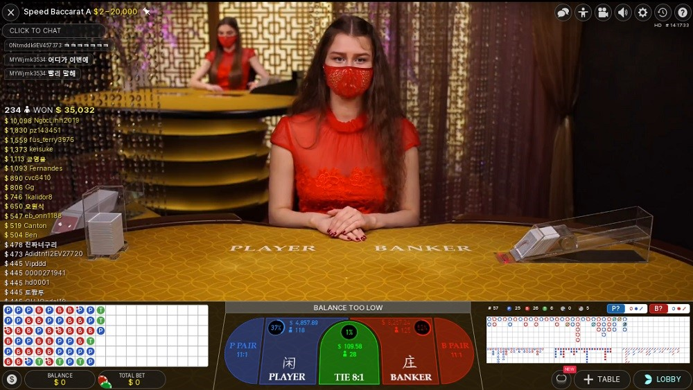 Syndicate Casino Live Baccarat