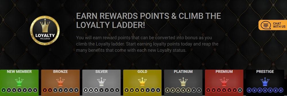 TradaCasino Loyalty Program