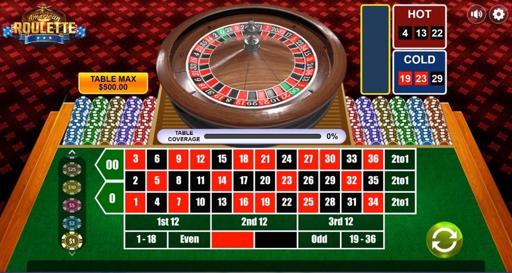 Wild Casino Automated Roulette