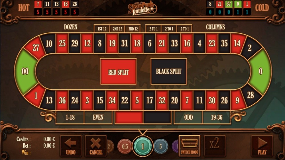 Betfirst Casino Automated Roulette