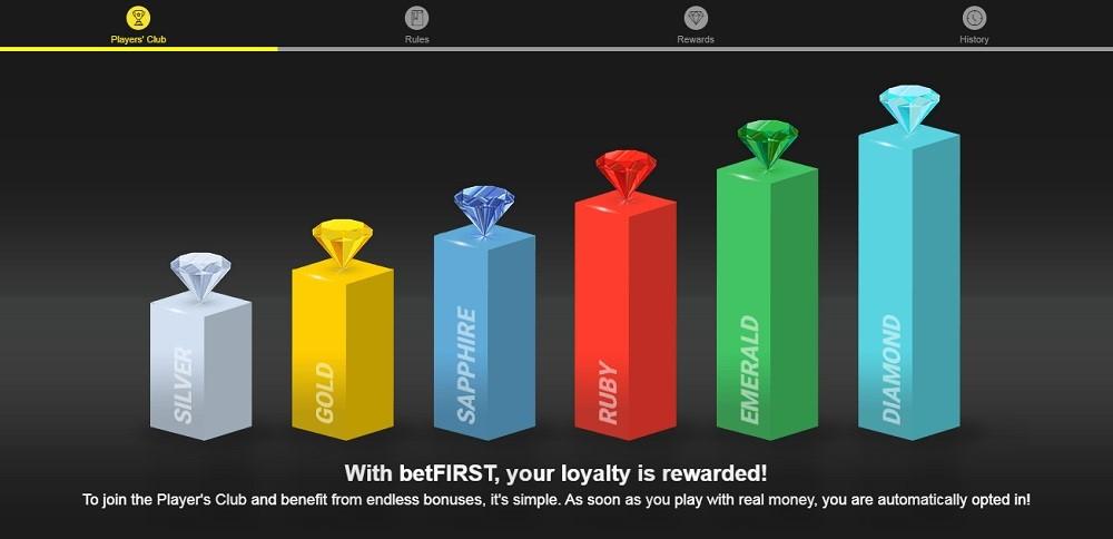 Betfirst Casino Rewards Program