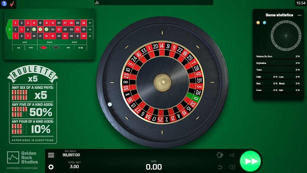Kassu Casino Automated Roulette