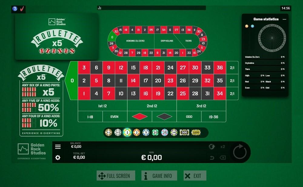 Royal Panda Casino Automated Roulette