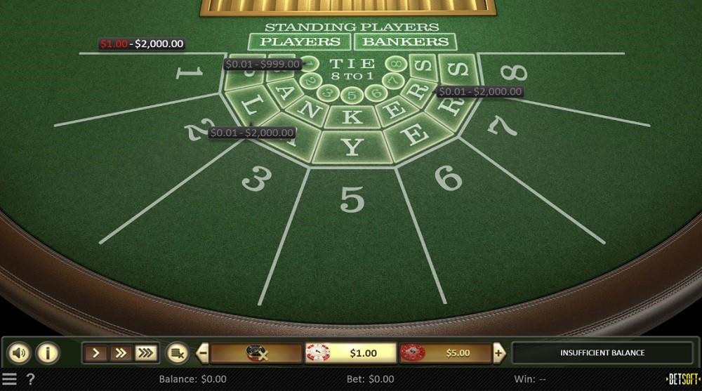 BetOnline Casino Automated Baccarat