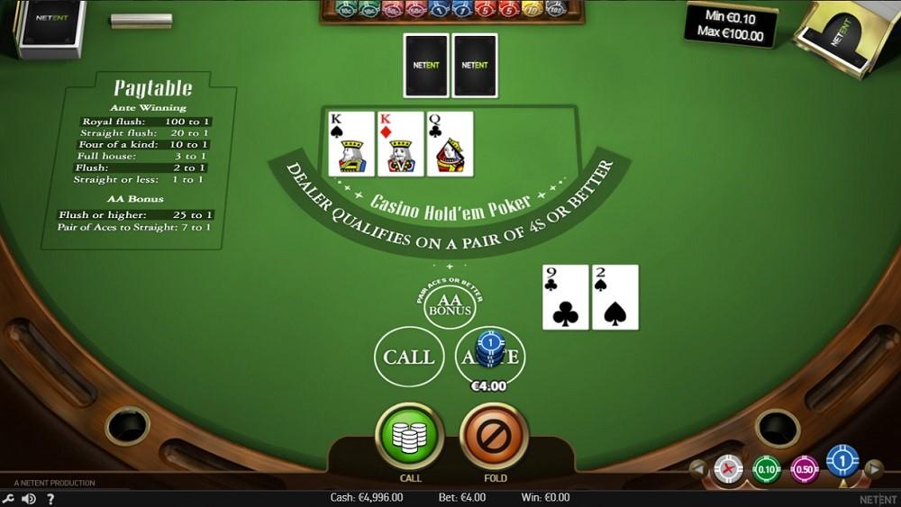 Chanz Casino Automated Poker