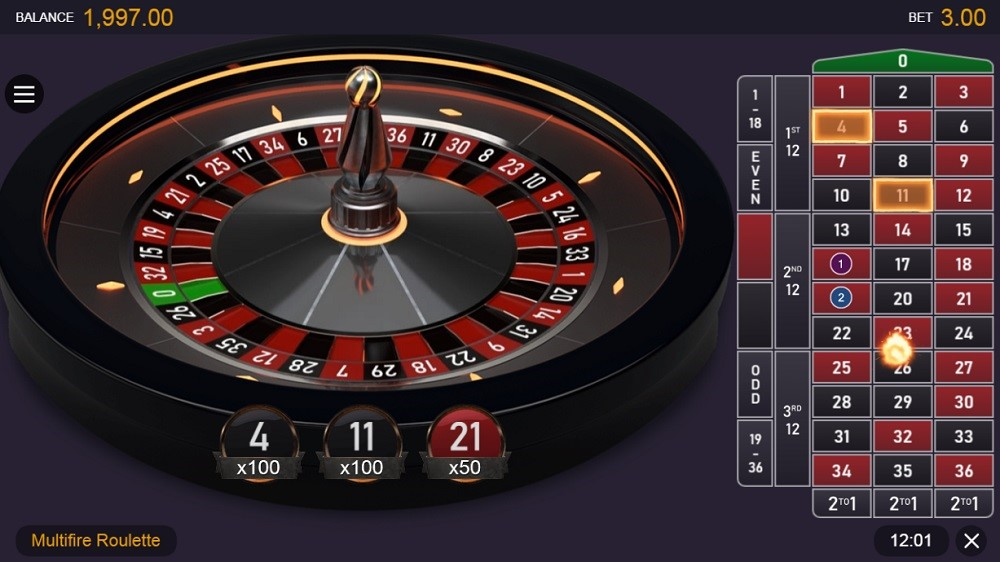 Chanz Casino Automated Roulette