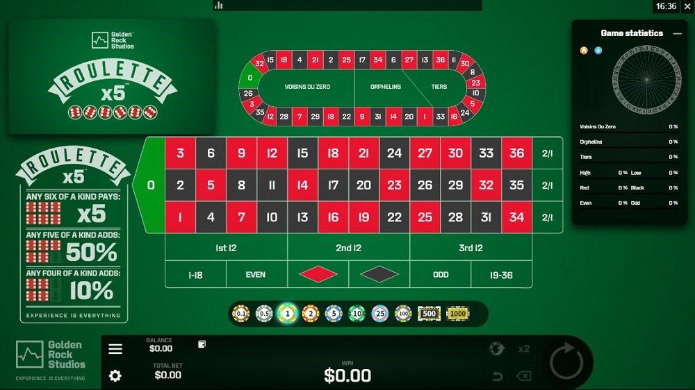 Drift Casino Automated Roulette
