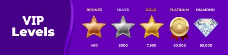 Gratorama Casino Rewards Program