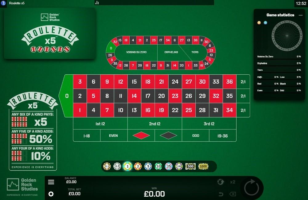 Hello Casino Automated Roulette