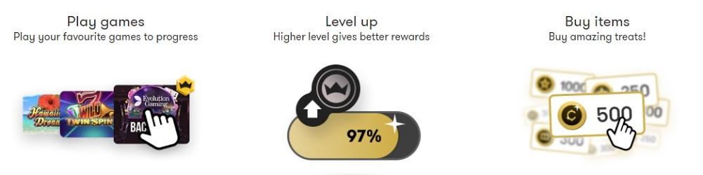Intercasino Rewards Program