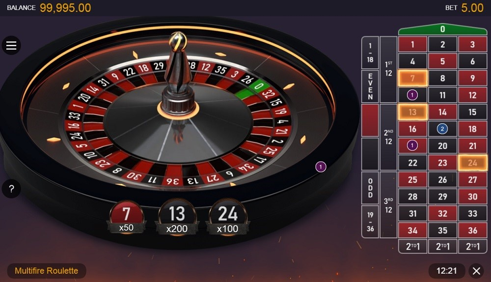 Mummys Gold Casino Automated Roulette