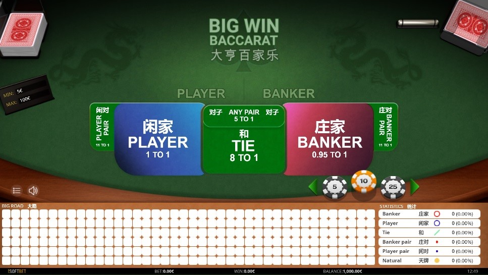 Spinit Casino Automated Baccarat